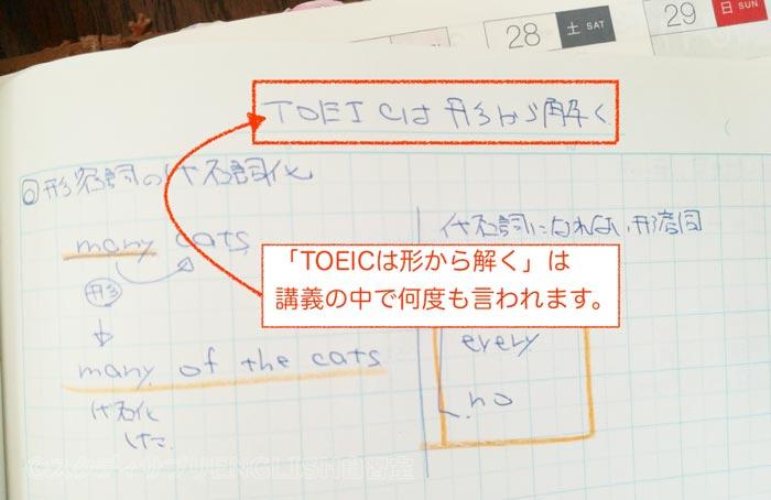 「TOEICは形から解く」