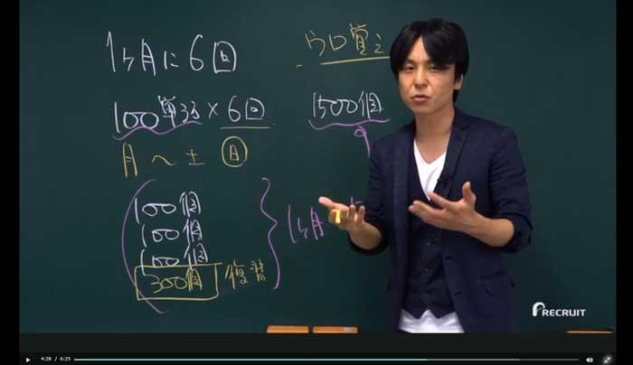 TOEIC英単語勉強法